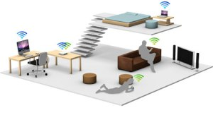 wireless_home_2010